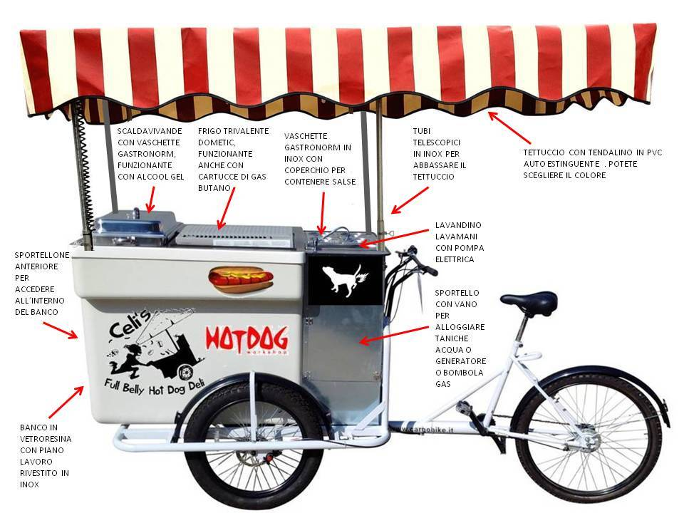 HOT_DOG_SPEEDY_XL_WITH_DESCRIPTION_ITALIANO