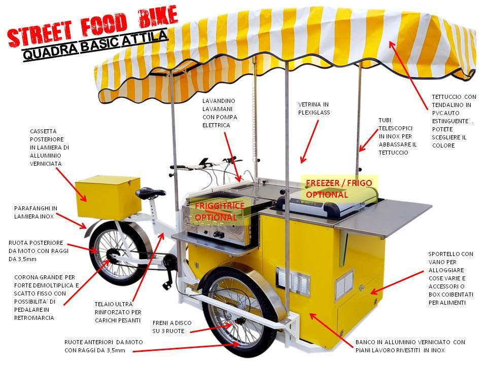 STREET_FOOD_BIKE_QUADRA_BASIC_ATTILA_Schema_1