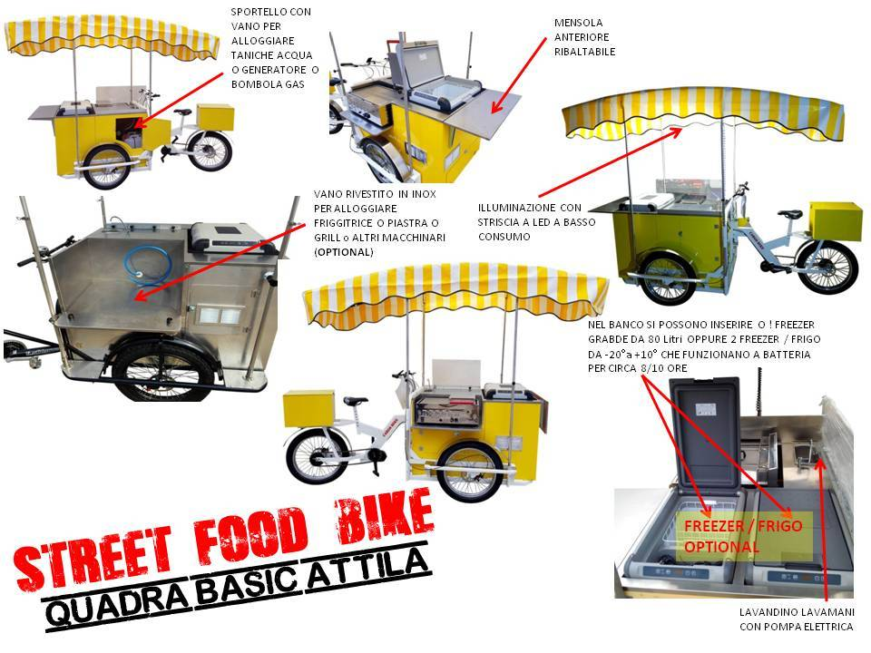 STREET_FOOD_BIKE_QUADRA_BASIC_ATTILA_Schema_B