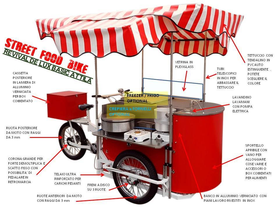 STREET_FOOD_BIKE_REVIVAL_DE_LUX_BASIC_SU_ATTILA_Schema_1