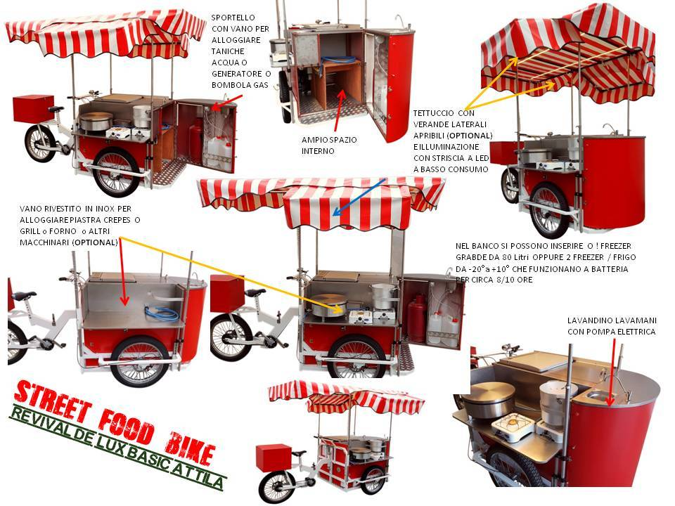 STREET_FOOD_BIKE_REVIVAL_DE_LUX_BASIC_SU_ATTILA_Schema_2